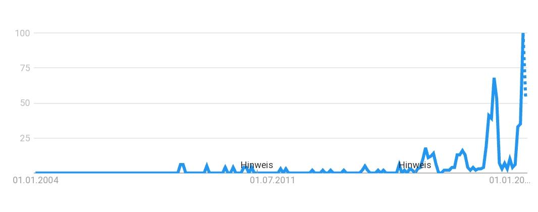 Gumbies Trend